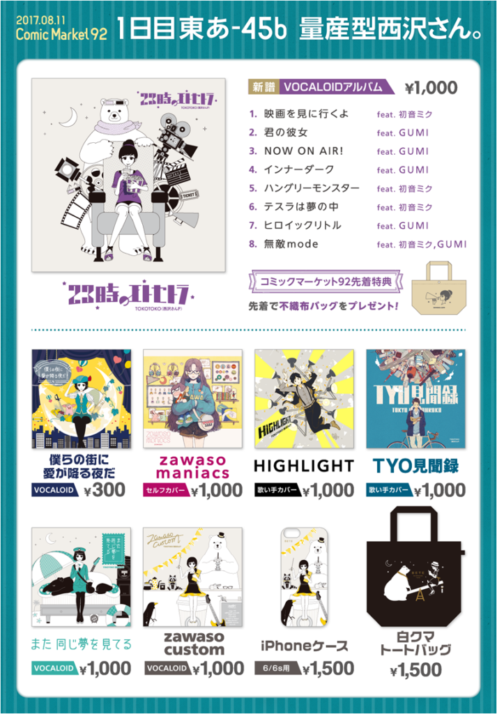 NishizawasanP merchandise at ComiKet 92