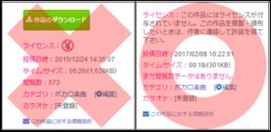 Magical Mirai 2018 Music Contest License Terms Guide